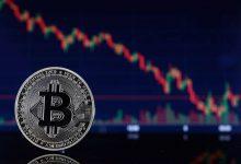 Continual Volatile Market