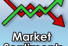 Market Sentiments